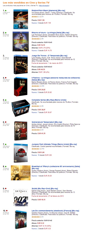 TOP TEN ventas Amazon en cine y Series TV - www.usokeido.com