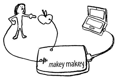 Funcionamiento Makey Makey - www.usokeido.com